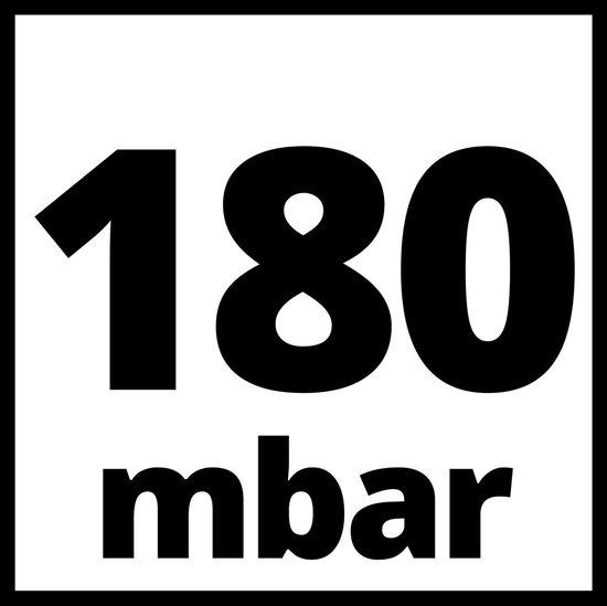 Nat/Droogzuiger 1250 W – 20 L