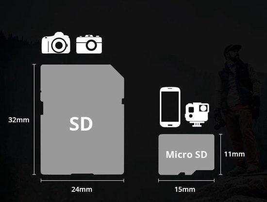SanDisk SDXC Ultra 64.0GB 80MB/s CL10