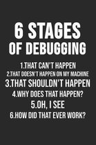 6 Stages Of Debugging 1. That Can't Happen