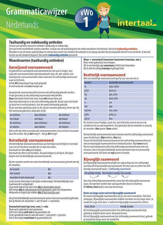 Grammaticawijzer Nederlands VWO 1 uitklapkaart - Frank Groenman pdf epub