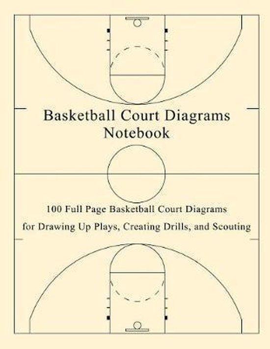 Basketball Court Diagrams Notebook