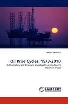 Oil Price Cycles