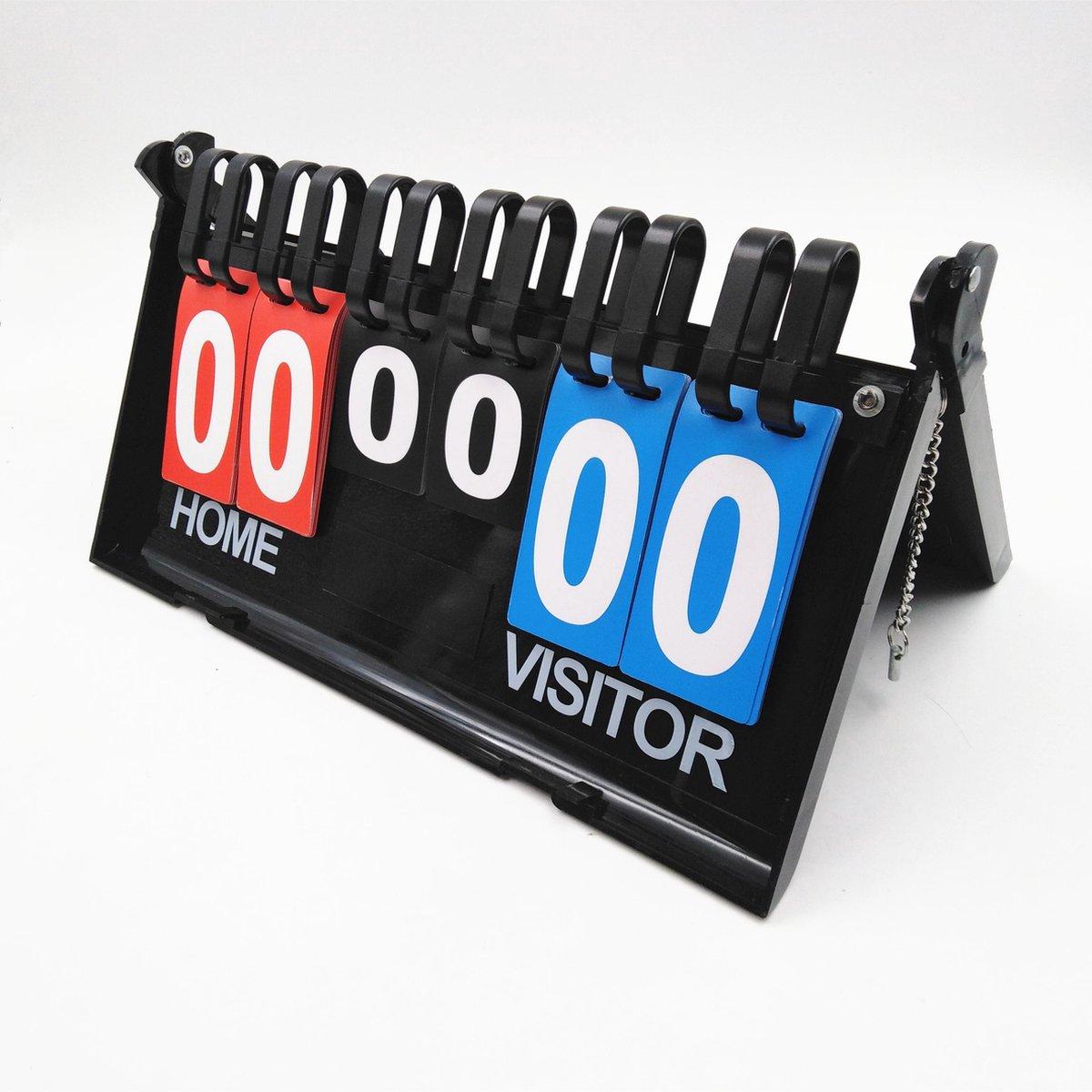 Trebisky Universal Scoreboard - Scorebord