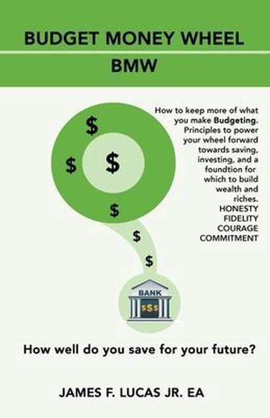 Budget Money Wheel