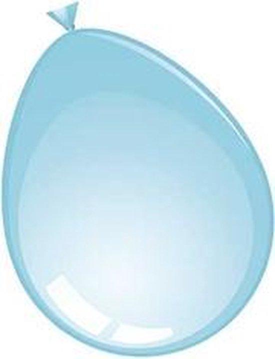 Ballonnen aqua (Ø30cm, 50st)