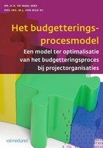 Controlling & auditing in de praktijk 107 -   Het budgetteringsprocesmodel