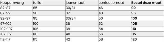 Blauwe sportieve riem 3.5 cm breed - Blauw / Zwart - Sportief - Leer - Taille: 100cm - Totale lengte riem: 115cm - Unisex riem