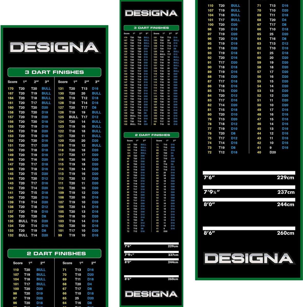Designa Carpet Dart Mat - Non Slip Back - 290cm x 60cm - Groene rand