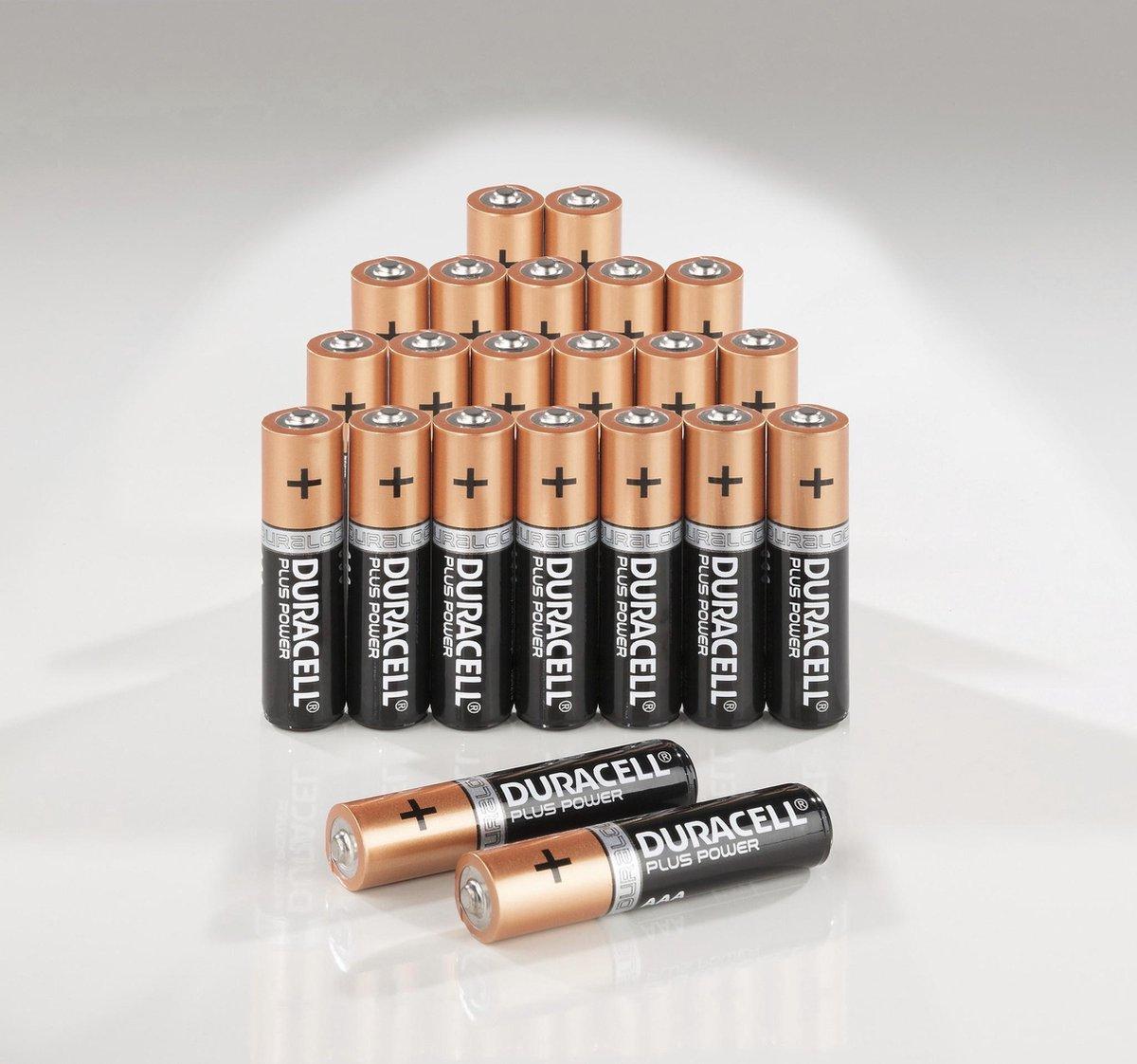 Duracell Plus alkaline AAA-batterijen, verpakking van 20