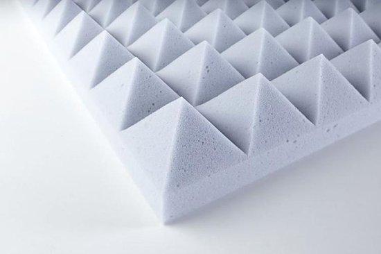 Geluidsisolatie  Nieuwe piramide Studioschuim op basis van melamine, brandveilig, licht van kleur, zelfklevend, 30x30x5cm, 6 stuks, Hollandse kwaliteit.