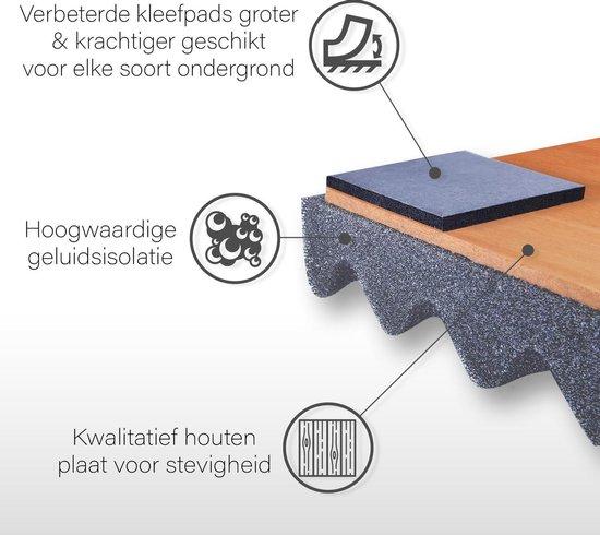 Geluidsisolatie - Zelfklevend - Geluidsdemper - 50x50 cm - Studioschuim - Isolatie platen - Noppenschuim - NX sound geluidsisolatieplaten - Akoestische panelen