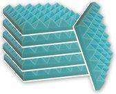 Zelfklevende geluidsisolatie pyramide | Akoestische panelen | isolatieplaten | Studioschuim | 30 x 30 x 5 cm | 6 stuks - Blauw