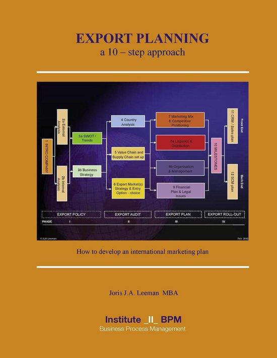 Export Planning - Joris Leeman  