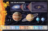 Zonnestelsel-Solar System poster-planeten-Jupiter-Mars-Venus-zon  61x91.5cm.