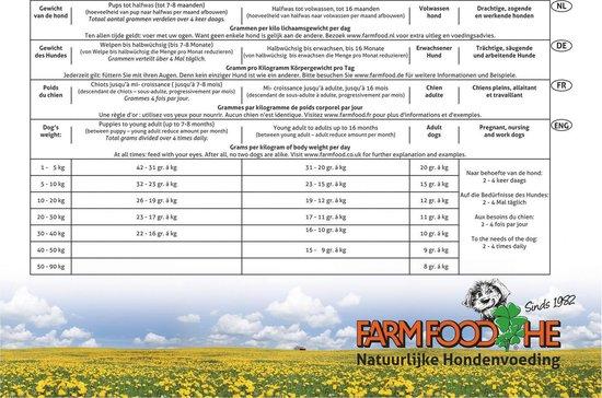 Farmfood High Energy - Schotse Zalmolie - Hondenvoer - 15 kg