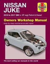 Nissan Juke petrol & diesel