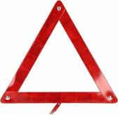 Voordelige gevaren driehoek