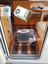 Camper en caravan infrarood verwarming 1m2 SET 42v