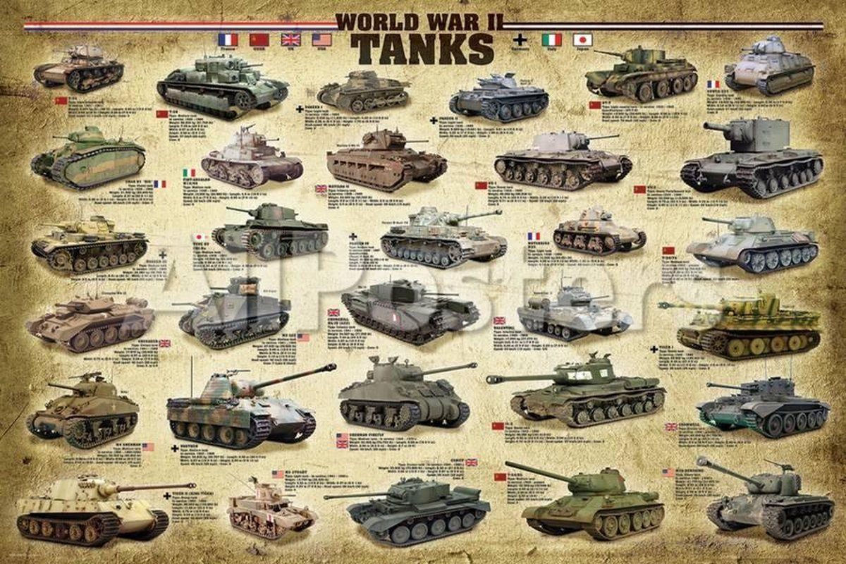 Puzzel 1000 stukjes - World War II tanks