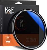 K&F Concept 62mm CPL circulair polarisatiefilter MC slim