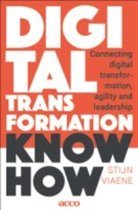 Digital Transformation Know How