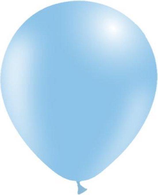 Lichtblauwe Ballonnen 30cm 10 stuks