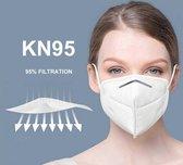 FFP2 (KN-95) Atrium | 100 stuks | FFP2 Medisch Mon