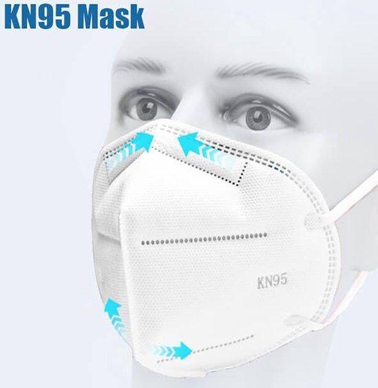 FFP2 (KN-95) Atrium | 100 stuks | FFP2 Medisch Mondkap