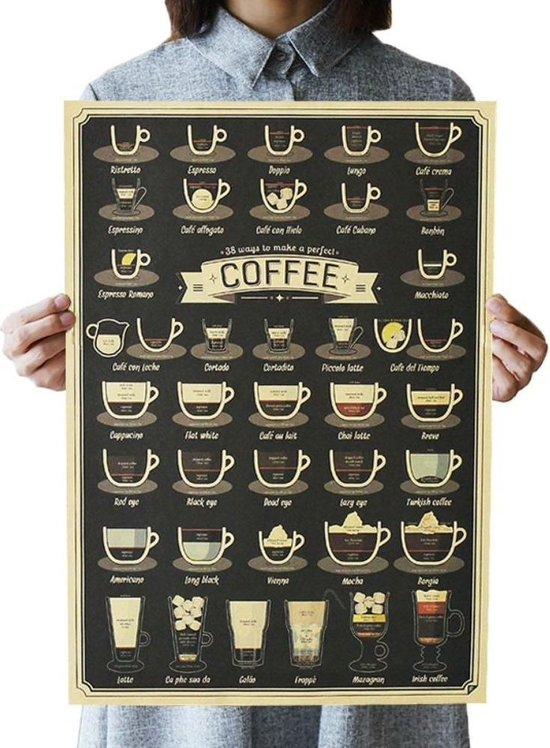 Kwalitatieve Koffie Poster - Drankkaart - Koffie Onderverdeling Uitleg - Koffie Coffee Vintage Poster Kraft Papier Retro Kamer Decoratie 51 x 36 cm - Muurdecoratie - Poster Koffie 1