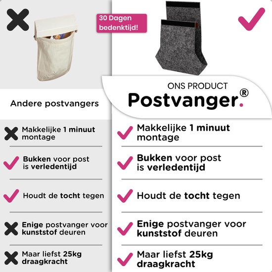 Postvanger - Antraciet - Postopvanger brievenbus - Postzak - Post opvangzak - Makkelijke bevestiging zonder schroeven!