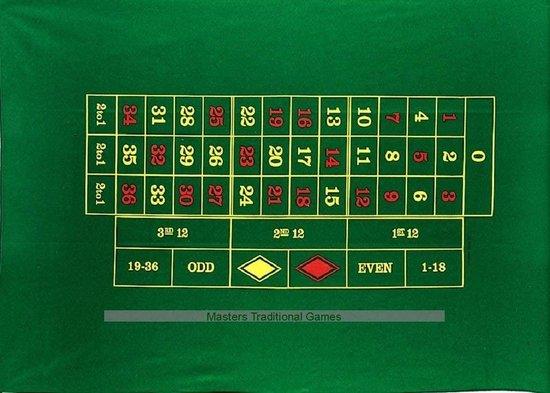 Afbeelding van het spel Dal Negro Roulettekleed 130 X 90 Cm Wol Groen