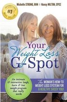 Your Weight Loss G-Spot