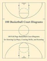100 Basketball Court Diagrams