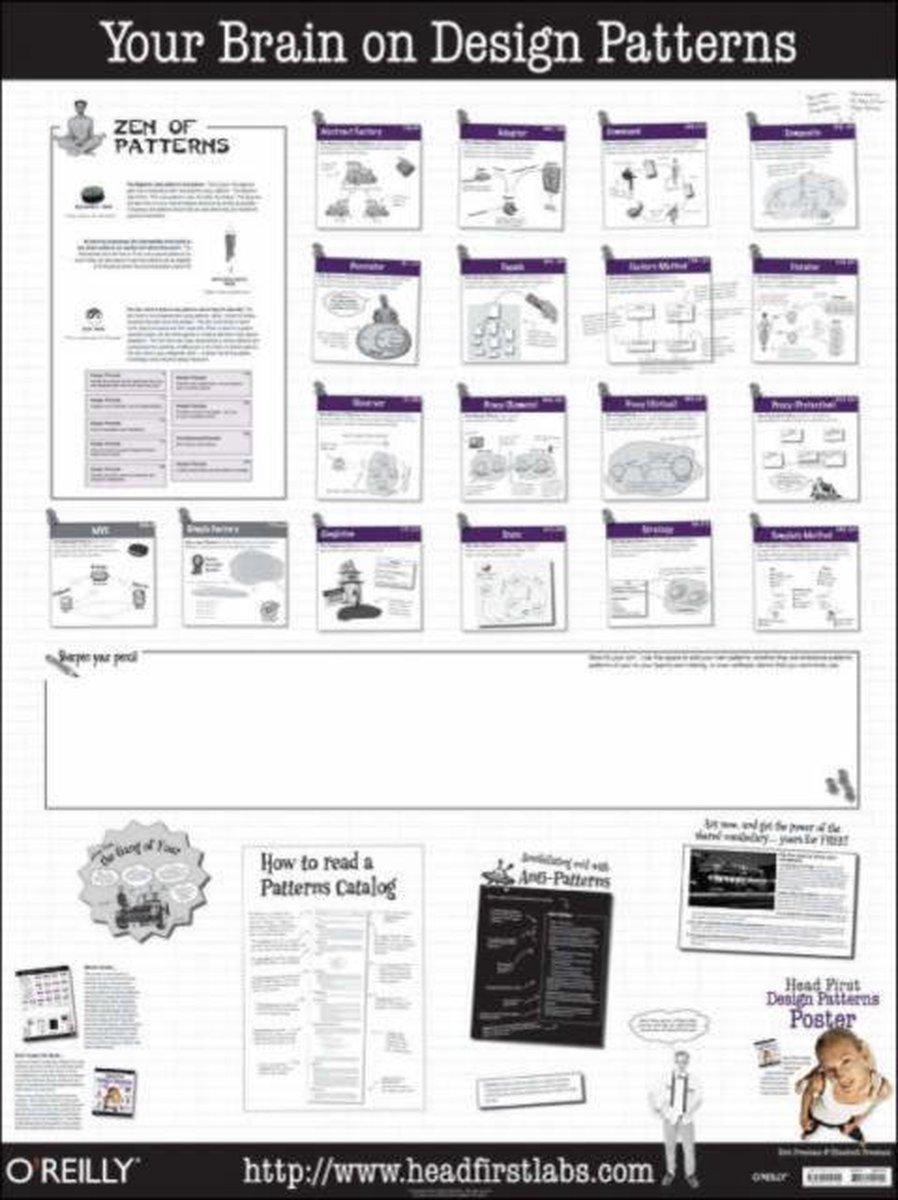 Head First Design Patterns Poster - Elisabeth Freeman