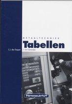 Tabellen metaaltechniek