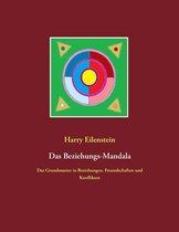 Das Beziehungs-Mandala