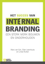 Het succes van Internal Brandi