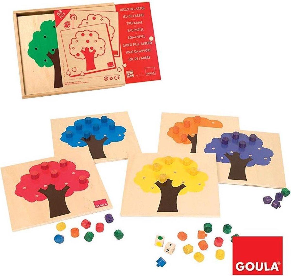 Goula Het bomenspel