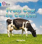 From Cow to Carton