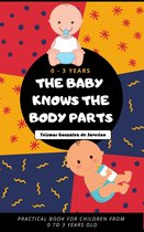 The Baby Knows The Parts Of The Body