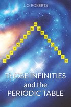 Those Infinities and the Periodic Table