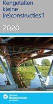 GWWkengetallenserie - Kengetallen kleine (re)constructies 1, 2020