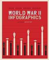 Omslag World War II