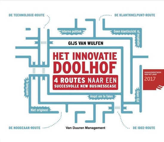 Het innovatiedoolhof