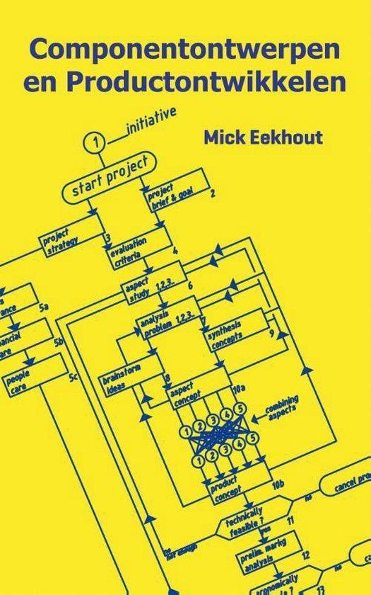 Componentontwerpen en productontwikkelen - Mick Eekhout |