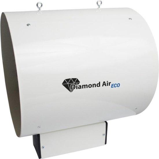 Luchtreiniger - Virussen en Bacteriën - Ozon generator - Diamond Air ECO 400