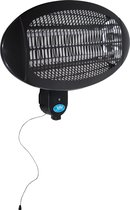 Outdoor heater / terrasverwarmer 2kW voor wandmontage EH0368