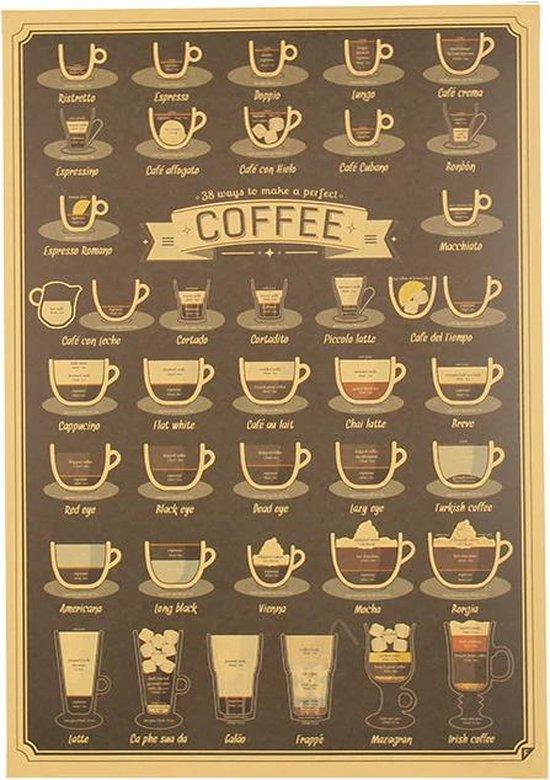 Vintage Koffie Soorten Poster - Lekker en Handig -  38 Retro style Coffee Recepten