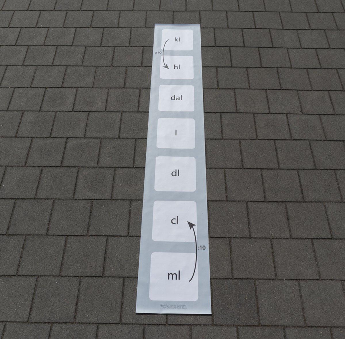 Leermat metriek stelsel - liter