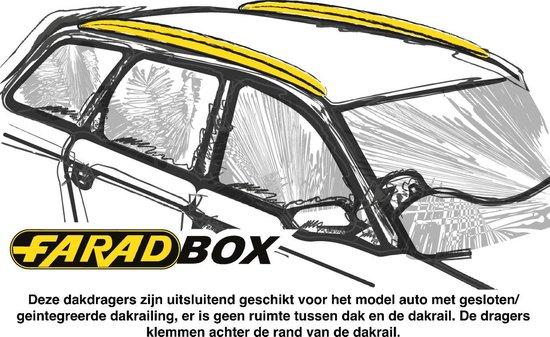 Faradbox Dakdragers Kia Sportage 2010> gesloten dakrail, 100kg laadvermogen